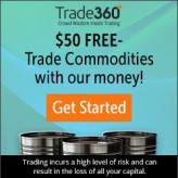 Trade360 Broker – 50$ Free Money Without Deposit!